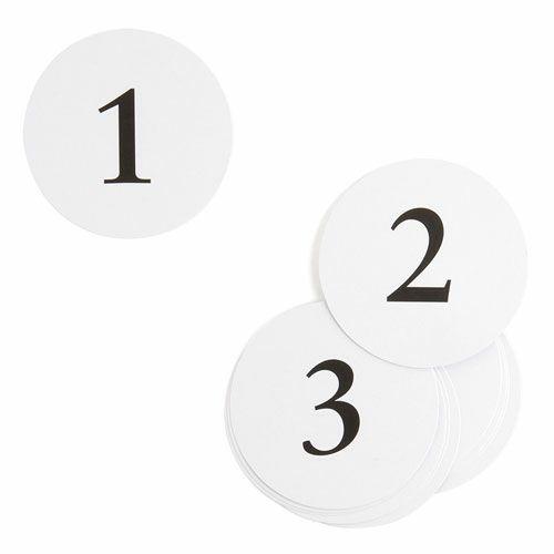 テーブル番号